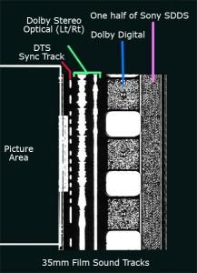 35mmsound